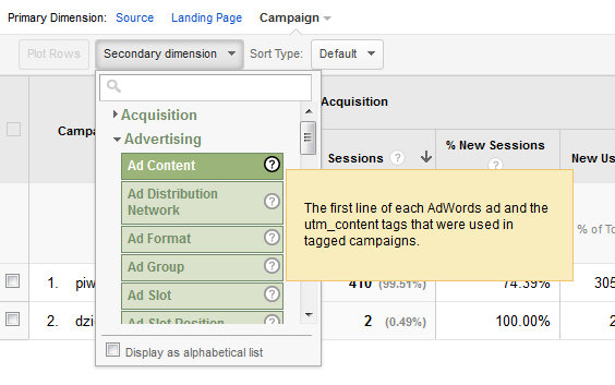 Google Analytics - wymiar dodatkowy treść reklam